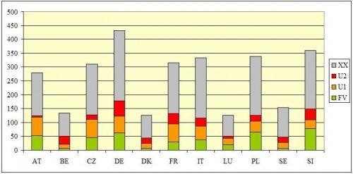 Comparaison espèces avec les autres pays Con.jpg
